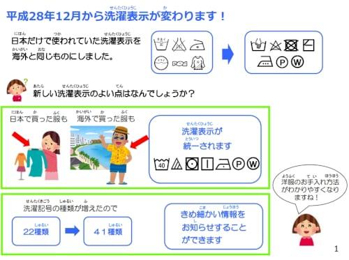 laundry_symbols_161111_0001.jpg